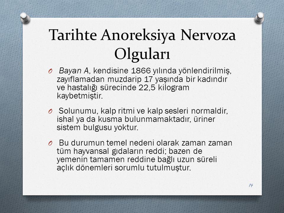 Tarihte Anoreksiya Nervoza Olguları O Bayan A, kendisine 1866 yılında yönlendirilmiş, zayıflamadan muzdarip 17 yaşında bir kadındır ve hastalığı sürecinde 22,5 kilogram kaybetmiştir.