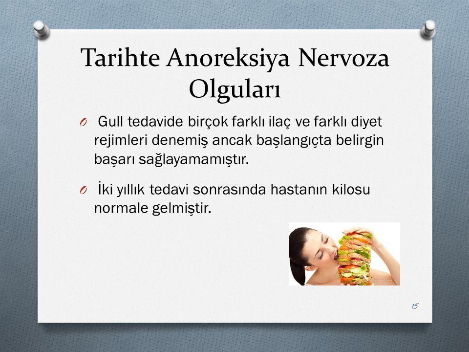 Tarihte Anoreksiya Nervoza Olguları O Gull tedavide birçok farklı ilaç ve farklı diyet rejimleri denemiş ancak başlangıçta belirgin başarı sağlayamamıştır.