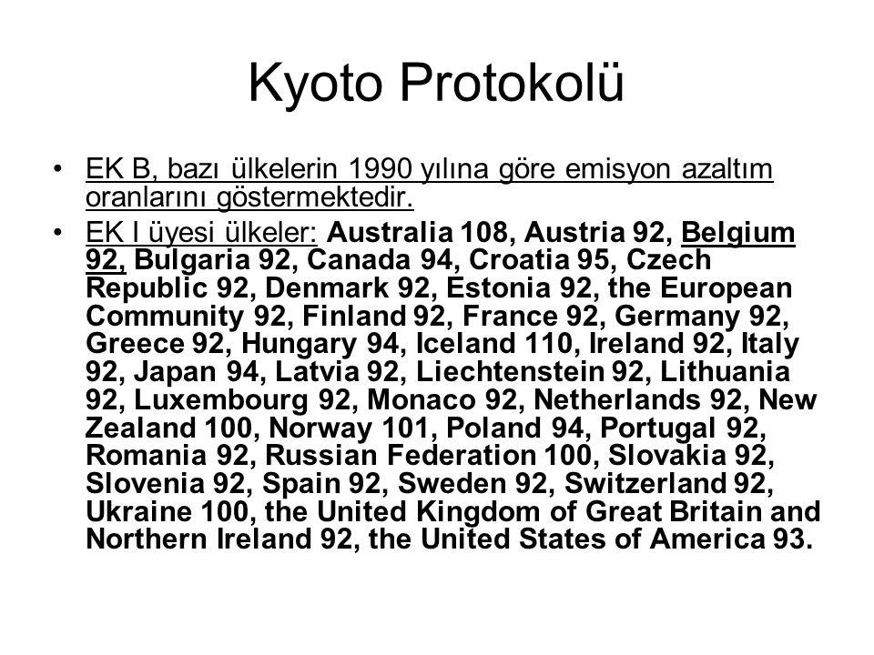 Kyoto Protokolü EK B, bazı ülkelerin 1990 yılına göre emisyon azaltım oranlarını göstermektedir. EK I üyesi ülkeler: Australia 108, Austria 92, Belgiu