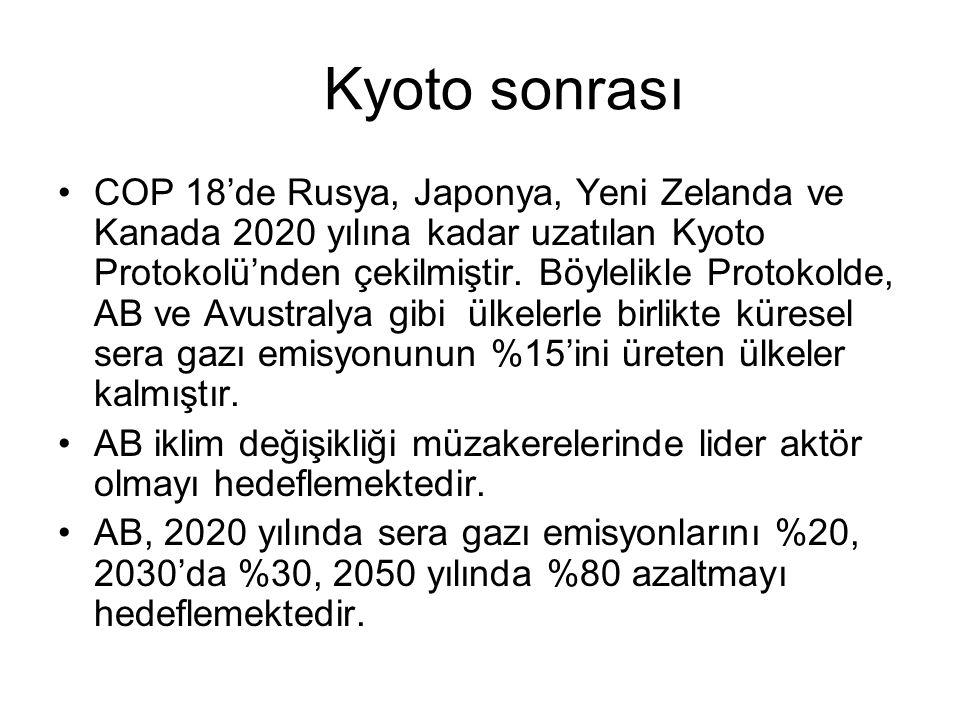 Kyoto sonrası COP 18'de Rusya, Japonya, Yeni Zelanda ve Kanada 2020 yılına kadar uzatılan Kyoto Protokolü'nden çekilmiştir.