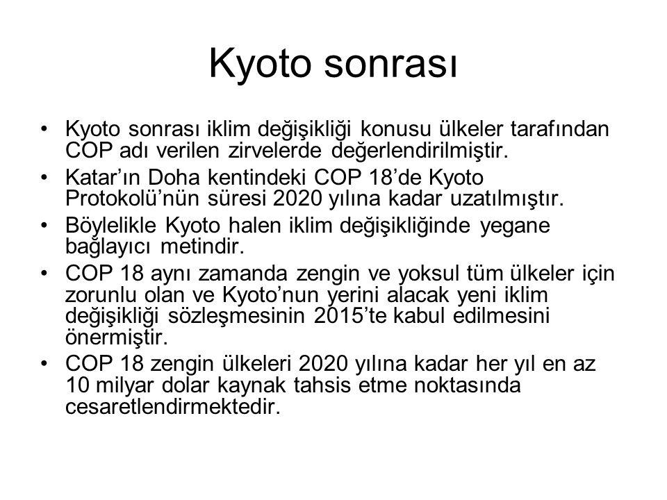 Kyoto sonrası Kyoto sonrası iklim değişikliği konusu ülkeler tarafından COP adı verilen zirvelerde değerlendirilmiştir. Katar'ın Doha kentindeki COP 1