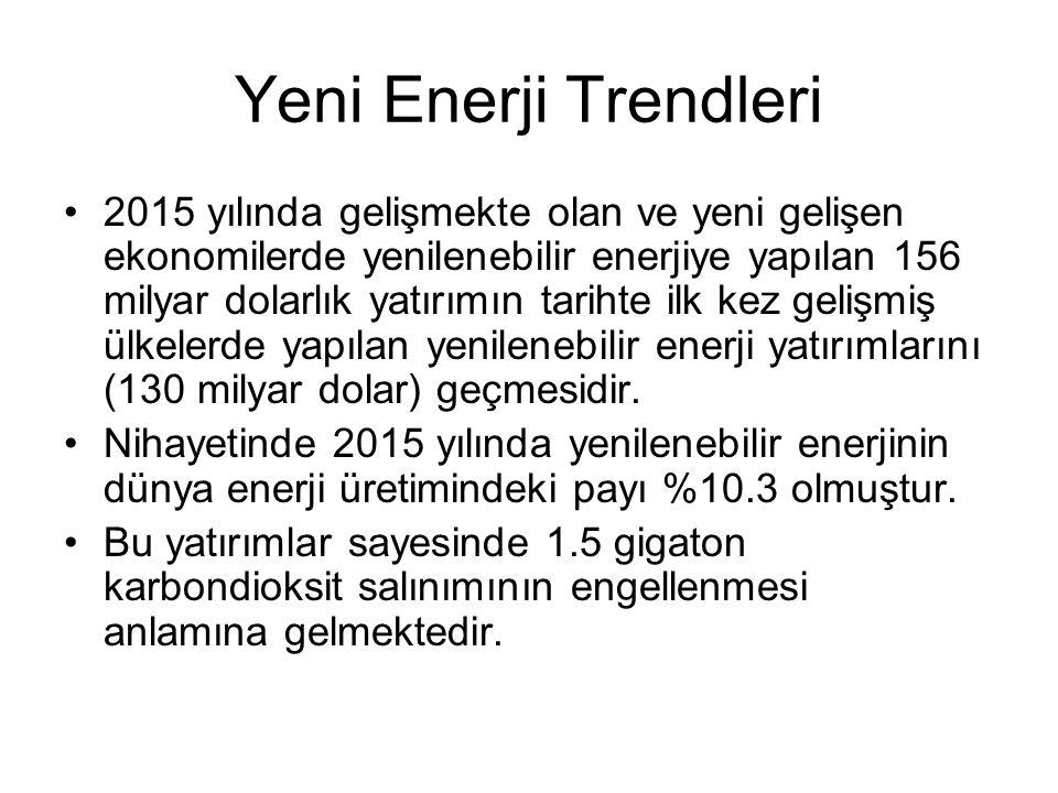 Yeni Enerji Trendleri 2015 yılında gelişmekte olan ve yeni gelişen ekonomilerde yenilenebilir enerjiye yapılan 156 milyar dolarlık yatırımın tarihte i