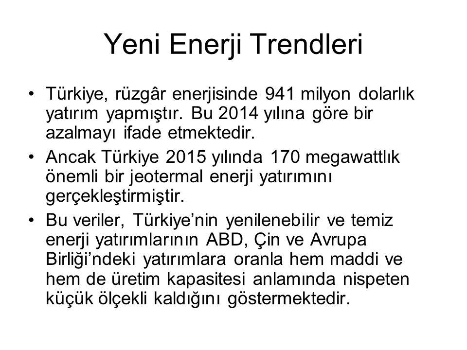 Yeni Enerji Trendleri Türkiye, rüzgâr enerjisinde 941 milyon dolarlık yatırım yapmıştır. Bu 2014 yılına göre bir azalmayı ifade etmektedir. Ancak Türk