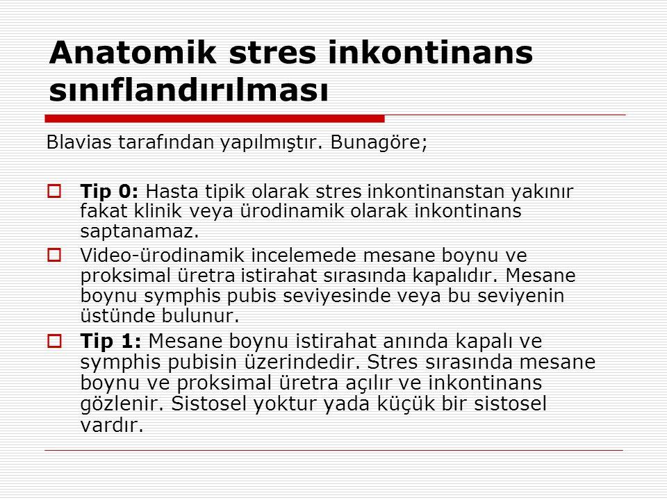 Anatomik stres inkontinans sınıflandırılması Blavias tarafından yapılmıştır. Bunagöre;  Tip 0: Hasta tipik olarak stres inkontinanstan yakınır fakat