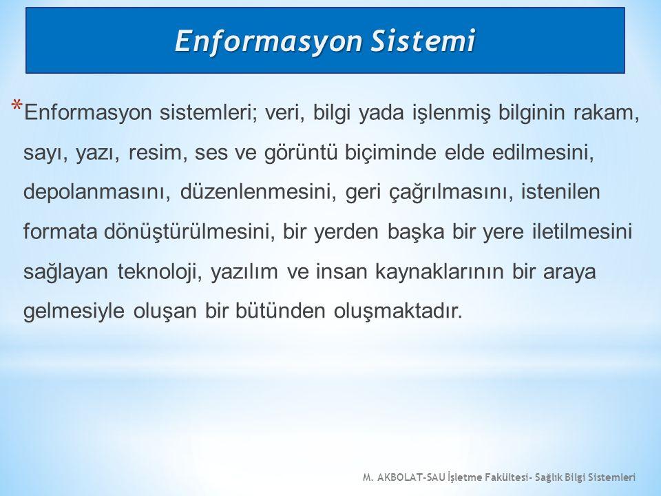 M. AKBOLAT-SAU İşletme Fakültesi- Sağlık Bilgi Sistemleri * Enformasyon sistemleri; veri, bilgi yada işlenmiş bilginin rakam, sayı, yazı, resim, ses v