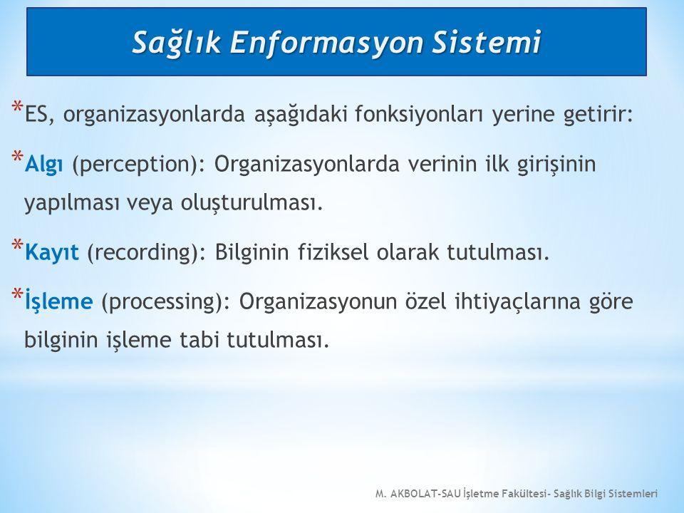 M. AKBOLAT-SAU İşletme Fakültesi- Sağlık Bilgi Sistemleri * ES, organizasyonlarda aşağıdaki fonksiyonları yerine getirir: * Algı (perception): Organiz