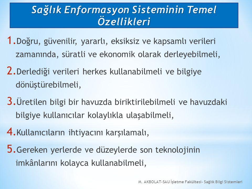 M.AKBOLAT-SAU İşletme Fakültesi- Sağlık Bilgi Sistemleri 1.