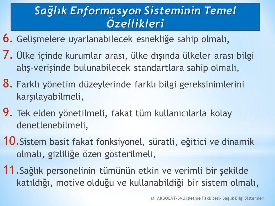 M.AKBOLAT-SAU İşletme Fakültesi- Sağlık Bilgi Sistemleri 6.