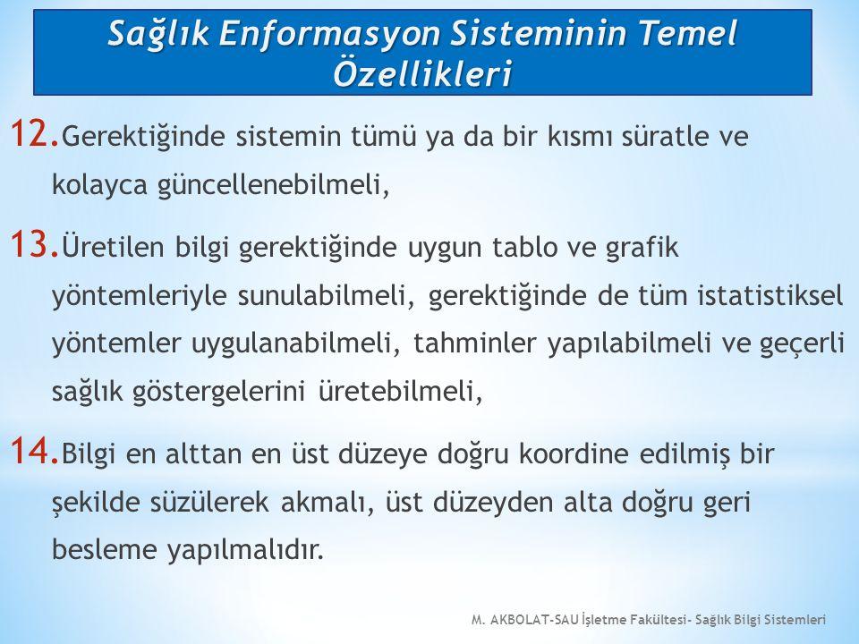 M. AKBOLAT-SAU İşletme Fakültesi- Sağlık Bilgi Sistemleri 12. Gerektiğinde sistemin tümü ya da bir kısmı süratle ve kolayca güncellenebilmeli, 13. Üre