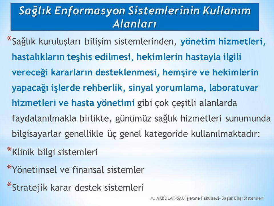 M. AKBOLAT-SAU İşletme Fakültesi- Sağlık Bilgi Sistemleri * Sağlık kuruluşları bilişim sistemlerinden, yönetim hizmetleri, hastalıkların teşhis edilme