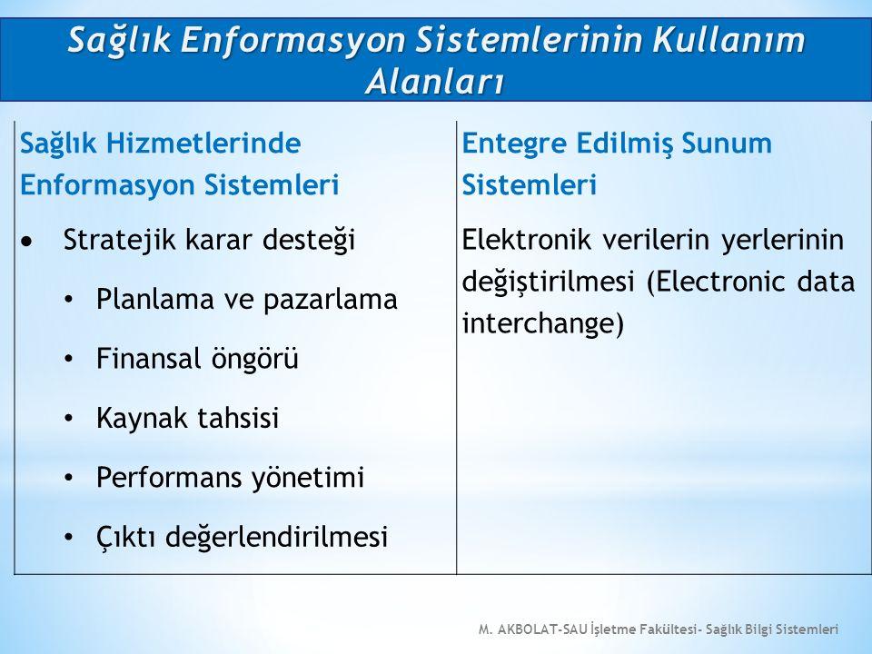 M. AKBOLAT-SAU İşletme Fakültesi- Sağlık Bilgi Sistemleri Sağlık Hizmetlerinde Enformasyon Sistemleri Entegre Edilmiş Sunum Sistemleri  Stratejik kar