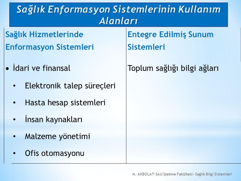 M. AKBOLAT-SAU İşletme Fakültesi- Sağlık Bilgi Sistemleri Sağlık Hizmetlerinde Enformasyon Sistemleri Entegre Edilmiş Sunum Sistemleri  İdari ve fina
