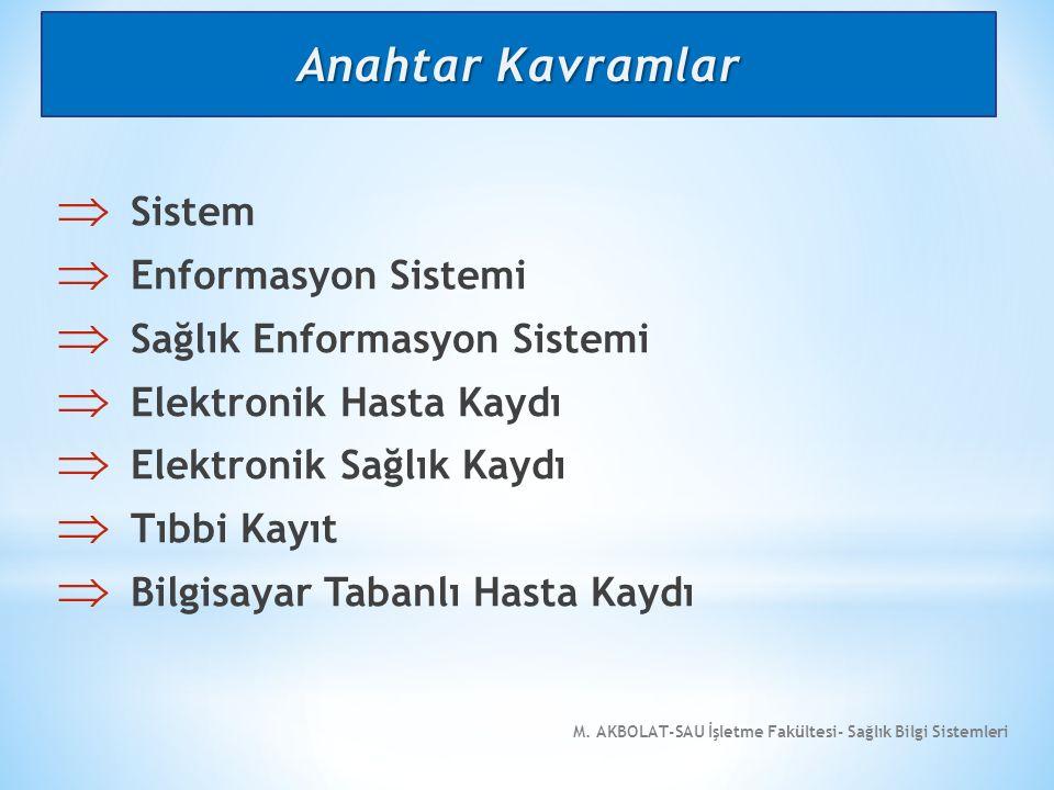  Sistem  Enformasyon Sistemi  Sağlık Enformasyon Sistemi  Elektronik Hasta Kaydı  Elektronik Sağlık Kaydı  Tıbbi Kayıt  Bilgisayar Tabanlı Hasta Kaydı M.
