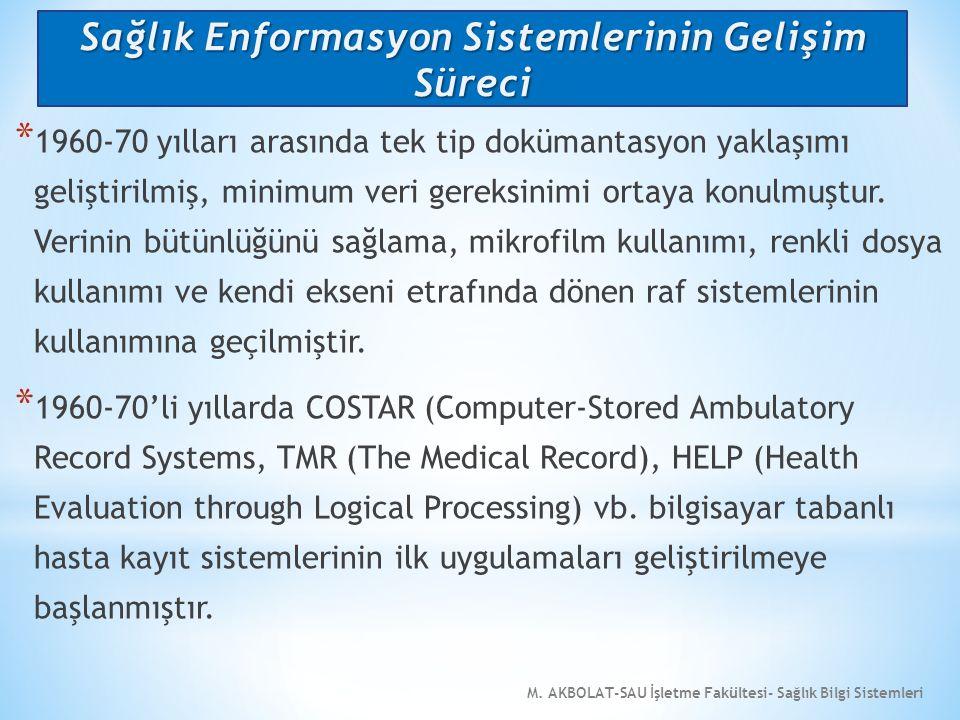 M. AKBOLAT-SAU İşletme Fakültesi- Sağlık Bilgi Sistemleri * 1960-70 yılları arasında tek tip dokümantasyon yaklaşımı geliştirilmiş, minimum veri gerek