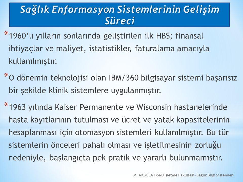 M. AKBOLAT-SAU İşletme Fakültesi- Sağlık Bilgi Sistemleri * 1960'lı yılların sonlarında geliştirilen ilk HBS; finansal ihtiyaçlar ve maliyet, istatist