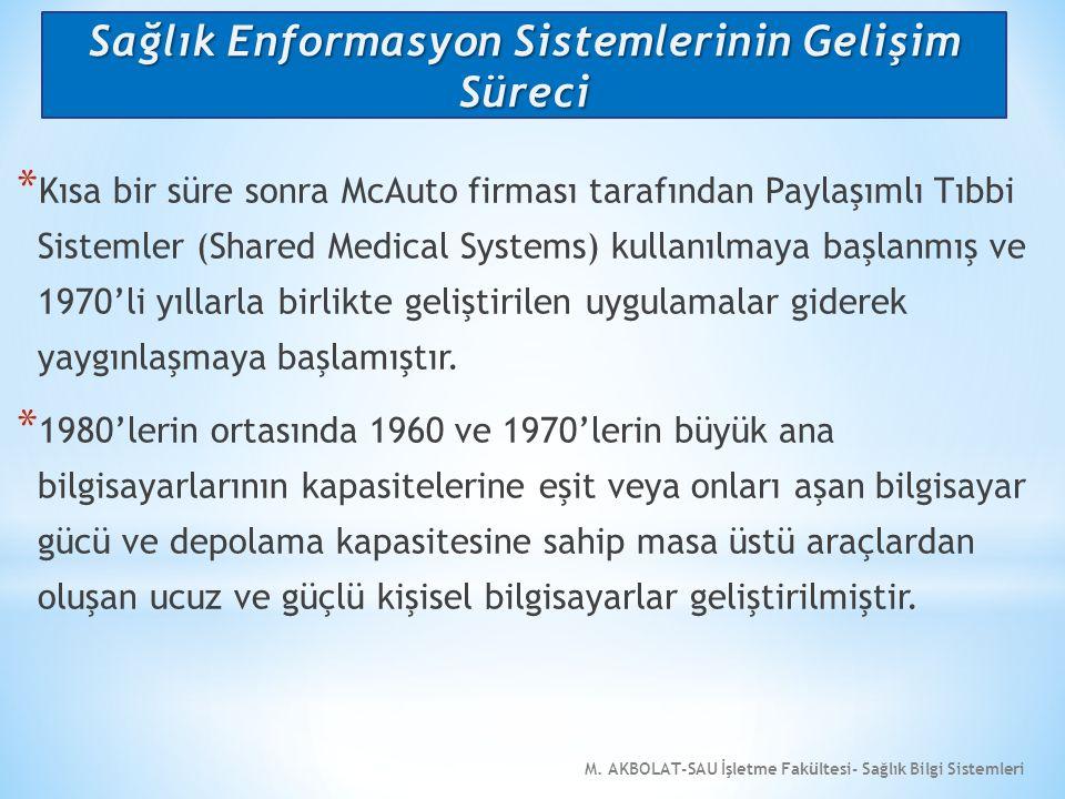 M. AKBOLAT-SAU İşletme Fakültesi- Sağlık Bilgi Sistemleri * Kısa bir süre sonra McAuto firması tarafından Paylaşımlı Tıbbi Sistemler (Shared Medical S