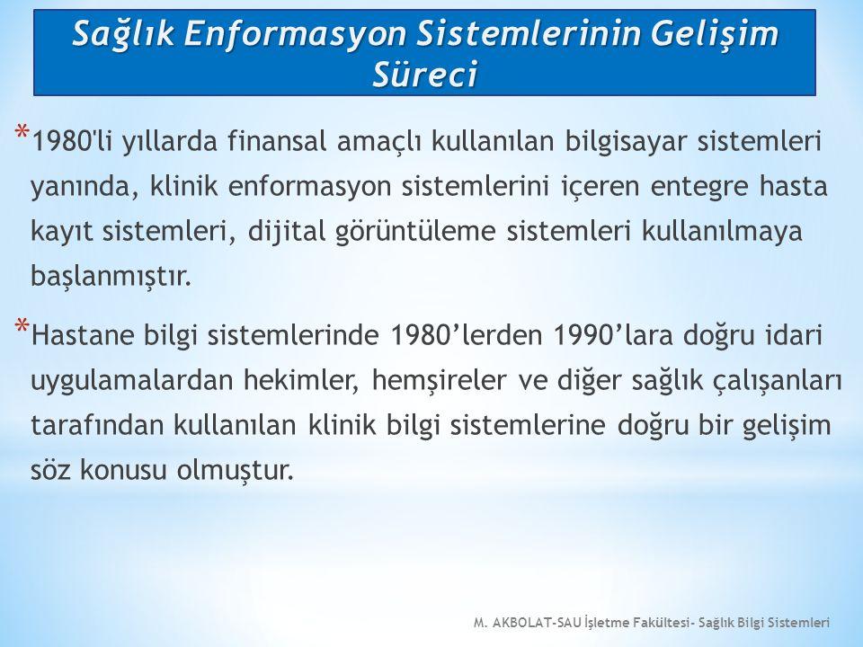 M. AKBOLAT-SAU İşletme Fakültesi- Sağlık Bilgi Sistemleri * 1980'li yıllarda finansal amaçlı kullanılan bilgisayar sistemleri yanında, klinik enformas