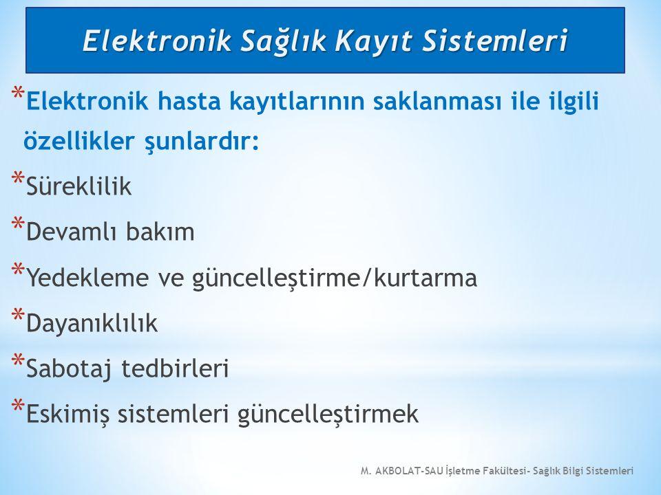 M. AKBOLAT-SAU İşletme Fakültesi- Sağlık Bilgi Sistemleri * Elektronik hasta kayıtlarının saklanması ile ilgili özellikler şunlardır: * Süreklilik * D