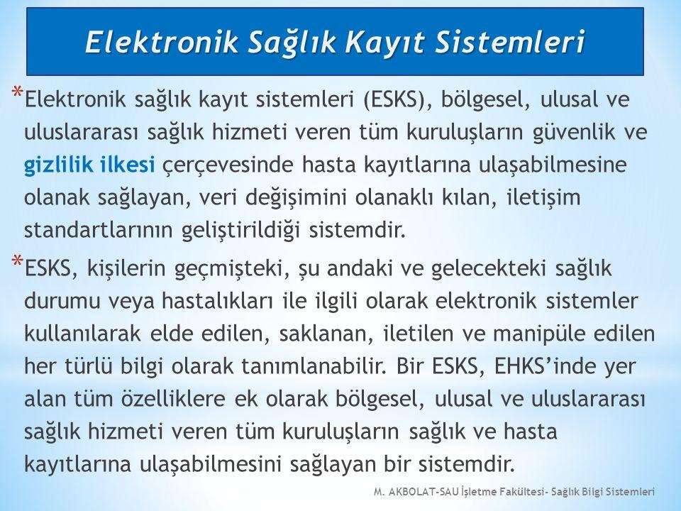 M. AKBOLAT-SAU İşletme Fakültesi- Sağlık Bilgi Sistemleri * Elektronik sağlık kayıt sistemleri (ESKS), bölgesel, ulusal ve uluslararası sağlık hizmeti