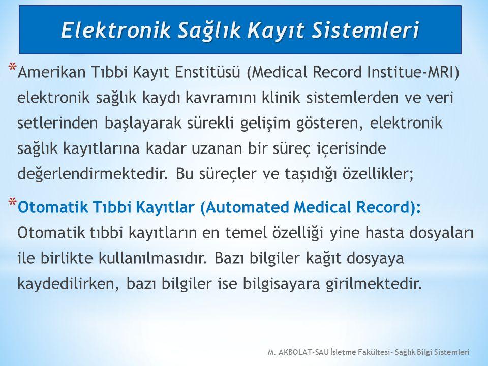 M. AKBOLAT-SAU İşletme Fakültesi- Sağlık Bilgi Sistemleri * Amerikan Tıbbi Kayıt Enstitüsü (Medical Record Institue-MRI) elektronik sağlık kaydı kavra