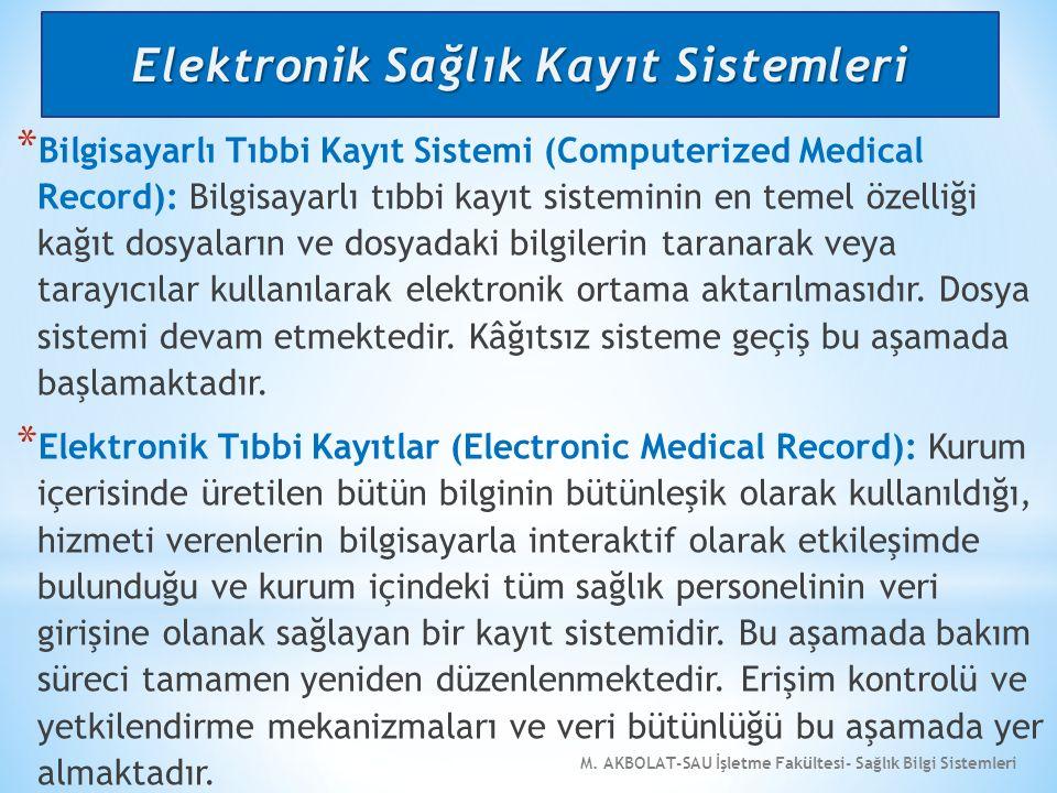 M. AKBOLAT-SAU İşletme Fakültesi- Sağlık Bilgi Sistemleri * Bilgisayarlı Tıbbi Kayıt Sistemi (Computerized Medical Record): Bilgisayarlı tıbbi kayıt s