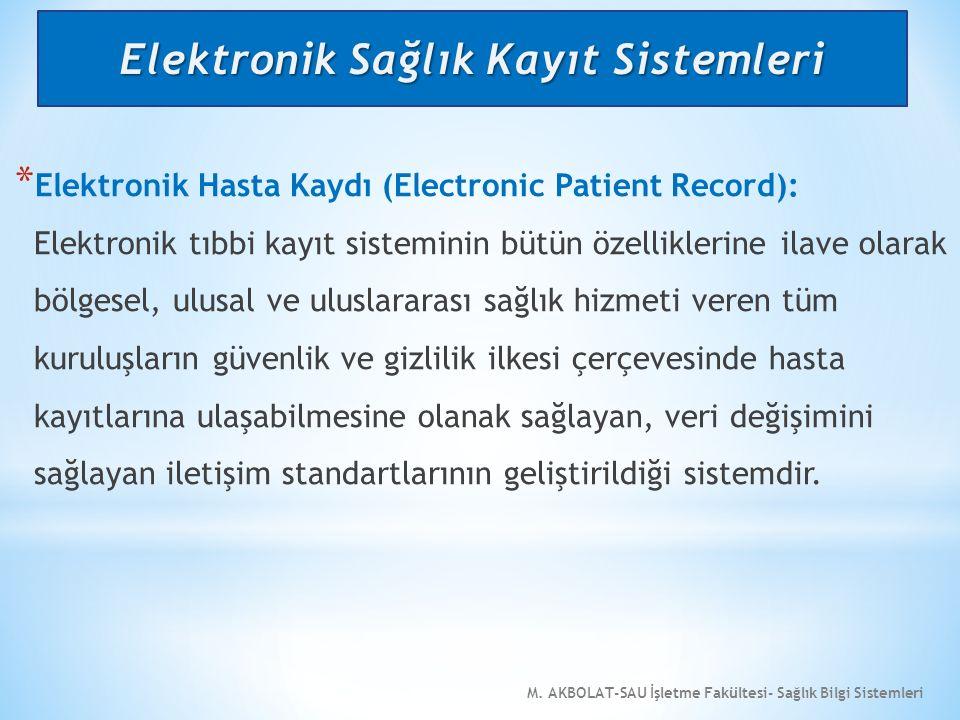 M. AKBOLAT-SAU İşletme Fakültesi- Sağlık Bilgi Sistemleri * Elektronik Hasta Kaydı (Electronic Patient Record): Elektronik tıbbi kayıt sisteminin bütü
