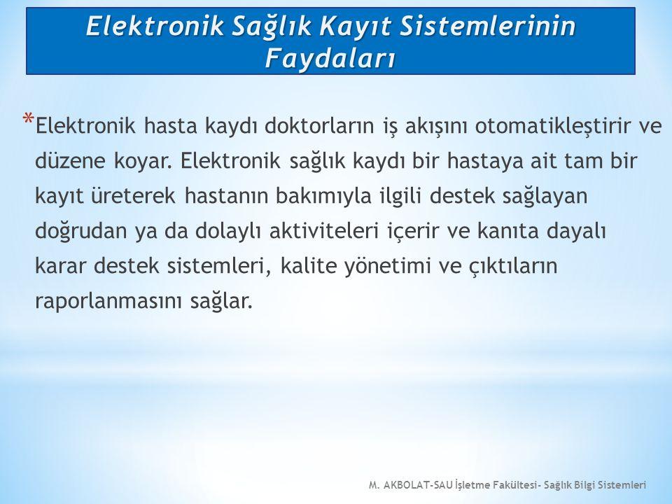 M. AKBOLAT-SAU İşletme Fakültesi- Sağlık Bilgi Sistemleri * Elektronik hasta kaydı doktorların iş akışını otomatikleştirir ve düzene koyar. Elektronik