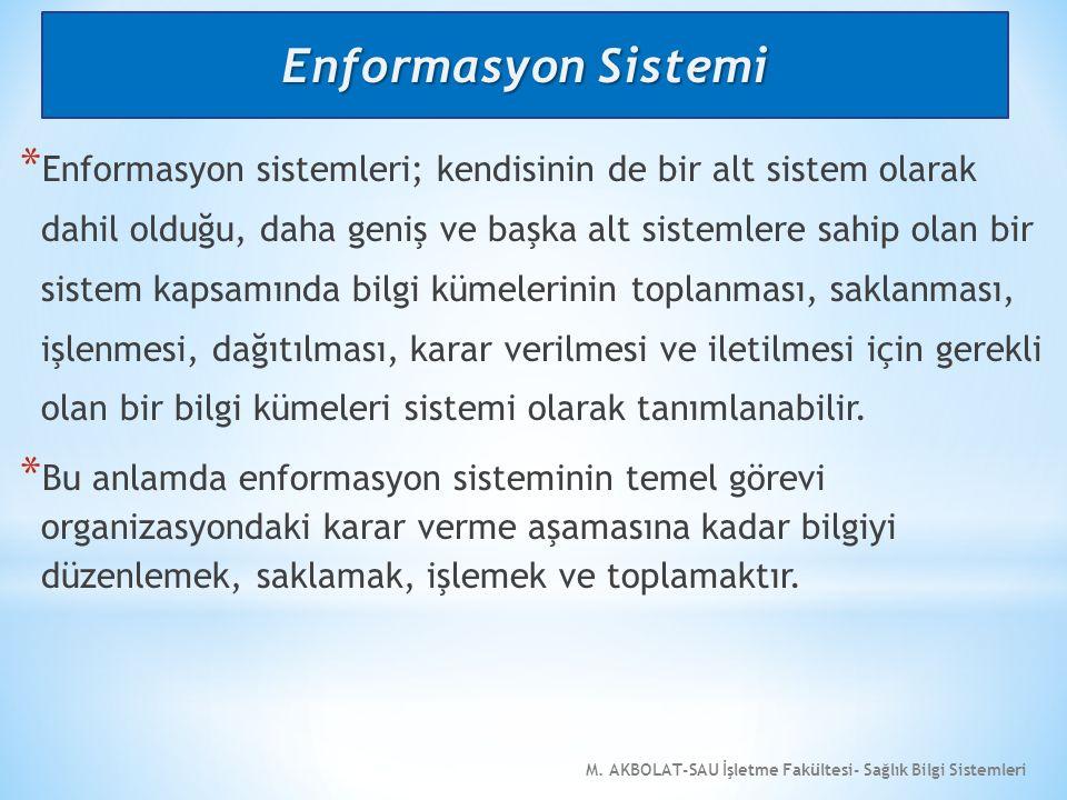 M. AKBOLAT-SAU İşletme Fakültesi- Sağlık Bilgi Sistemleri * Enformasyon sistemleri; kendisinin de bir alt sistem olarak dahil olduğu, daha geniş ve ba
