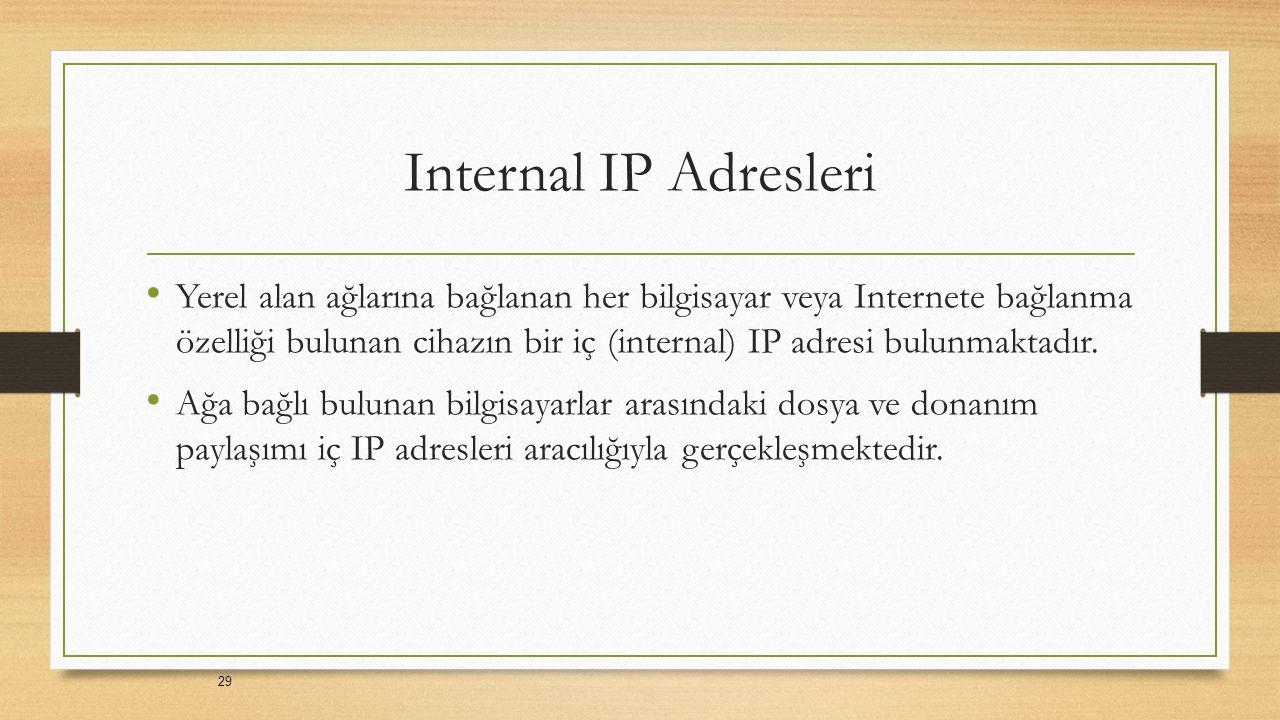 Internal IP Adresleri Yerel alan ağlarına bağlanan her bilgisayar veya Internete bağlanma özelliği bulunan cihazın bir iç (internal) IP adresi bulunmaktadır.