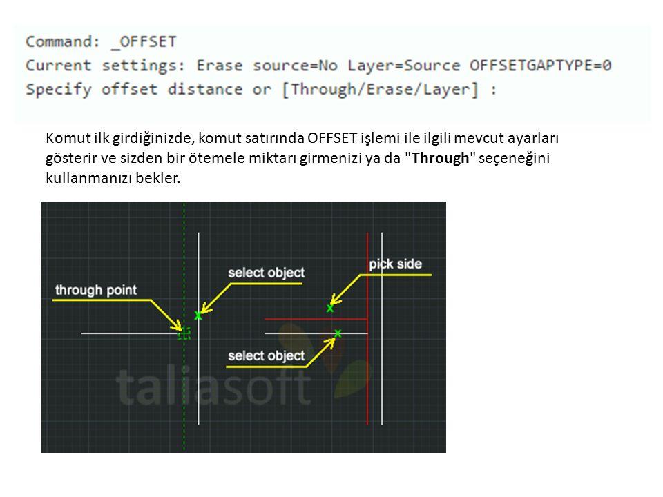 Me: MEASURE (MESAFELİ BÖLME) Komuta yine aynı şekilde Draw > Point > Measure ile ya da klavye kısayolu olan ME ile ulaşabilirsiniz.