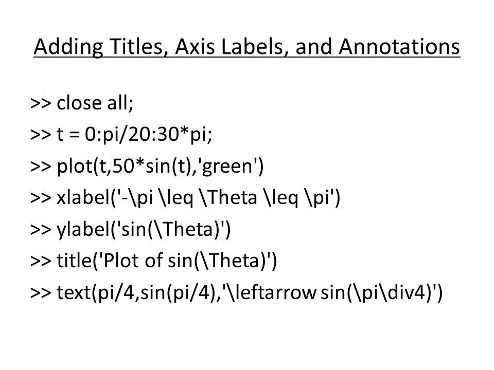 Adding Titles, Axis Labels, and Annotations >> close all; >> t = 0:pi/20:30*pi; >> plot(t,50*sin(t), green ) >> xlabel( -\pi \leq \Theta \leq \pi ) >> ylabel( sin(\Theta) ) >> title( Plot of sin(\Theta) ) >> text(pi/4,sin(pi/4), \leftarrow sin(\pi\div4) )