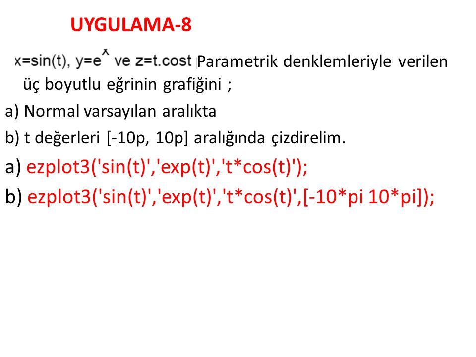 UYGULAMA-8 Parametrik denklemleriyle verilen üç boyutlu eğrinin grafiğini ; a) Normal varsayılan aralıkta b) t değerleri [-10p, 10p] aralığında çizdirelim.