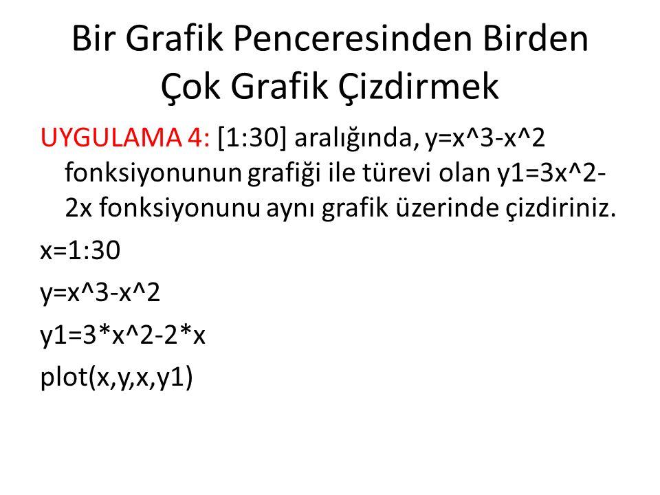 UYGULAMA-3 Açı ölçüleri [0, 10pi] aralığında 0.1 er artısla elde edilen değerleri x dizisine, bu değerlerin sinüslerini y dizisine, kosinüslerini de z dizisine atayalım.Bu durumda elde edilen (x,y,z) üçlülerinin grafiğini çizdirelim.Grafik penceresini hem kutu içine alalım hem de grafik ızgara çizgilerini koyalım.