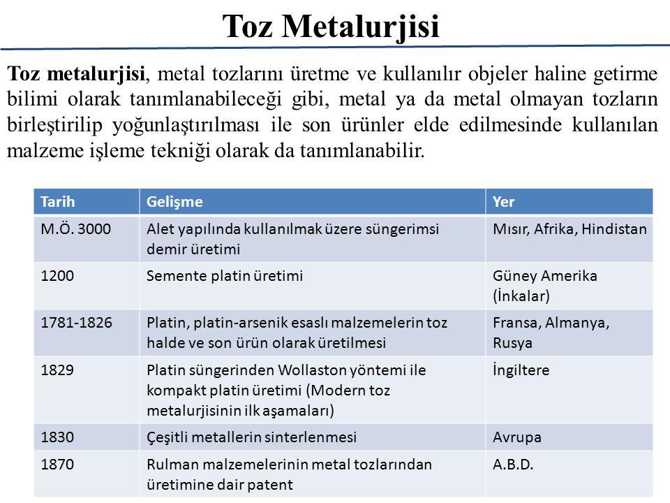 Toz Metalurjisi Toz metalurjisi, metal tozlarını üretme ve kullanılır objeler haline getirme bilimi olarak tanımlanabileceği gibi, metal ya da metal o