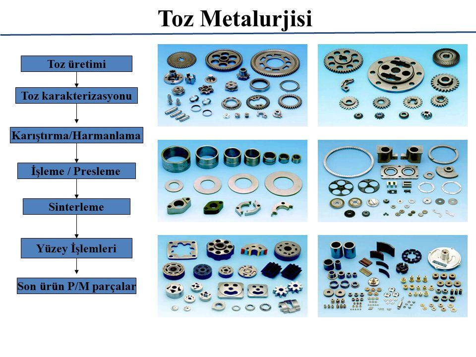Toz Metalurjisinin Avantajları Maliyet Avantajları: Sıfıra yakın atık ve hurda Karmaşık şekilli ürünlerin tek seferde üretilebilmesi sayesinde yüksek maliyetli son işlemlerden tasarruf Çok düşük maliyetlerle pürüzsüz yüzeyler elde edilebilmesi Herhangi bir talaşlı işleme gerek kalmadan istenilen boyutlarda (tolerans değerleri içerisinde) malzeme üretimi Geleneksel yöntemlerle iki veya daha fazla bileşen içeren parçaların tek seferde üretilebilmesi Aynı bileşenin farklı parçalarının sinterleme işleminden önce birleştirilebilme imkanı Yüksek üretim hızları
