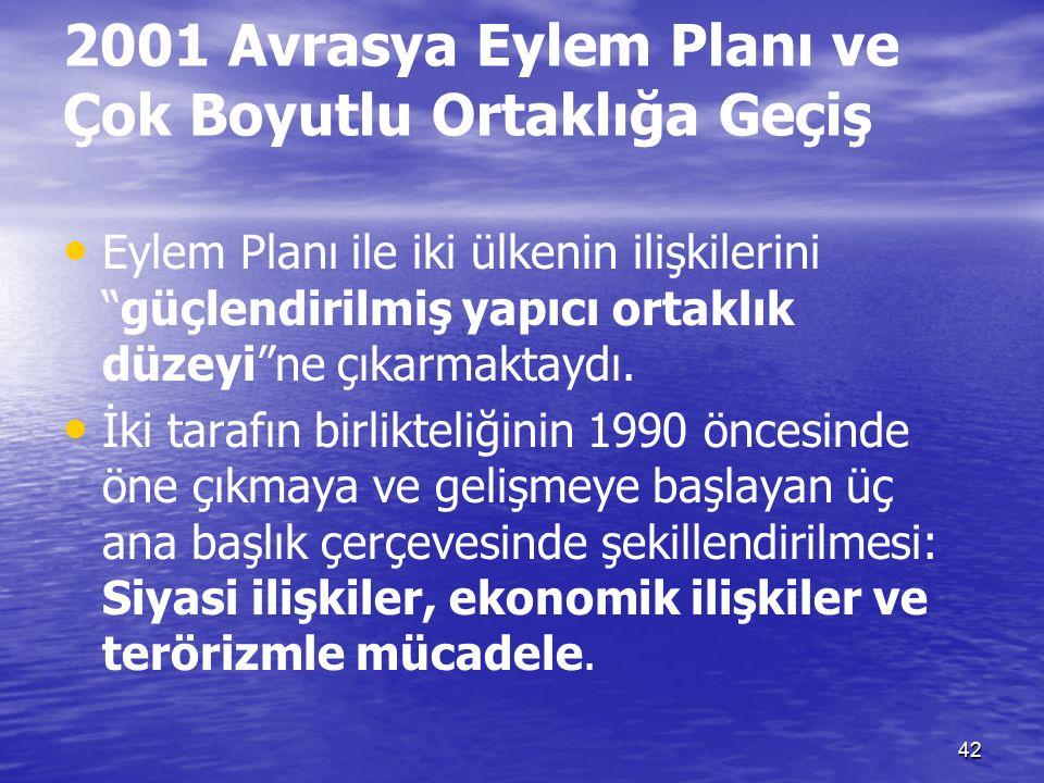 42 2001 Avrasya Eylem Planı ve Çok Boyutlu Ortaklığa Geçiş Eylem Planı ile iki ülkenin ilişkilerini güçlendirilmiş yapıcı ortaklık düzeyi ne çıkarmaktaydı.