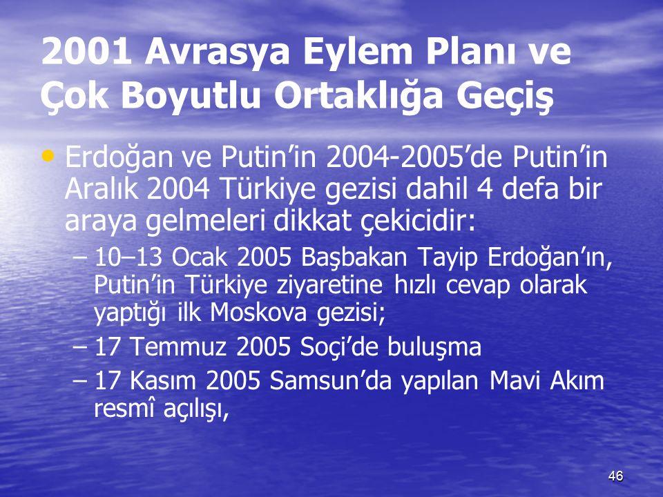 46 2001 Avrasya Eylem Planı ve Çok Boyutlu Ortaklığa Geçiş Erdoğan ve Putin'in 2004-2005'de Putin'in Aralık 2004 Türkiye gezisi dahil 4 defa bir araya gelmeleri dikkat çekicidir: – –10–13 Ocak 2005 Başbakan Tayip Erdoğan'ın, Putin'in Türkiye ziyaretine hızlı cevap olarak yaptığı ilk Moskova gezisi; – –17 Temmuz 2005 Soçi'de buluşma – –17 Kasım 2005 Samsun'da yapılan Mavi Akım resmî açılışı,