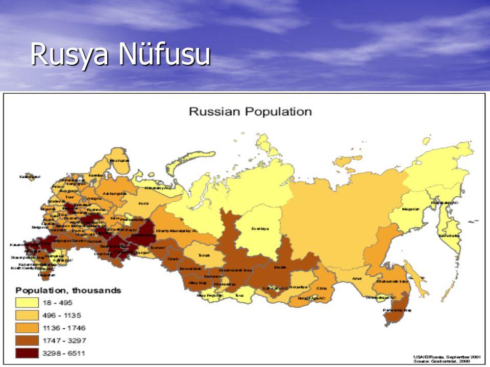 5 Rusya Nüfusu