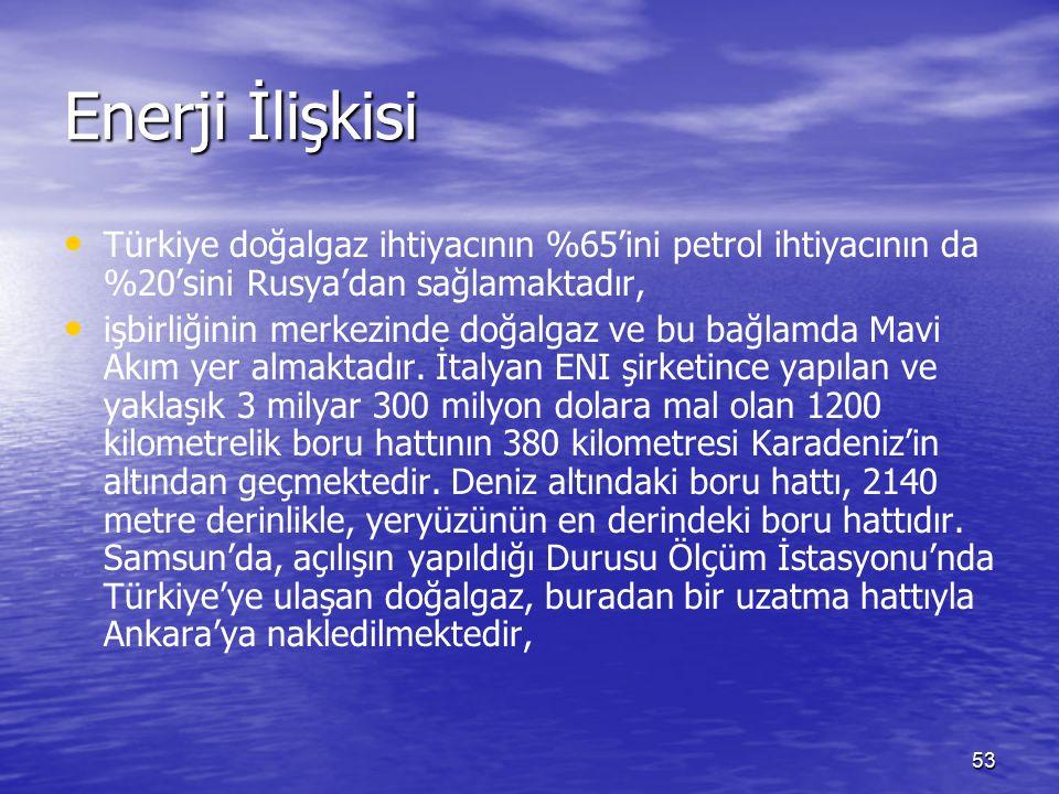 53 Enerji İlişkisi Türkiye doğalgaz ihtiyacının %65'ini petrol ihtiyacının da %20'sini Rusya'dan sağlamaktadır, işbirliğinin merkezinde doğalgaz ve bu bağlamda Mavi Akım yer almaktadır.