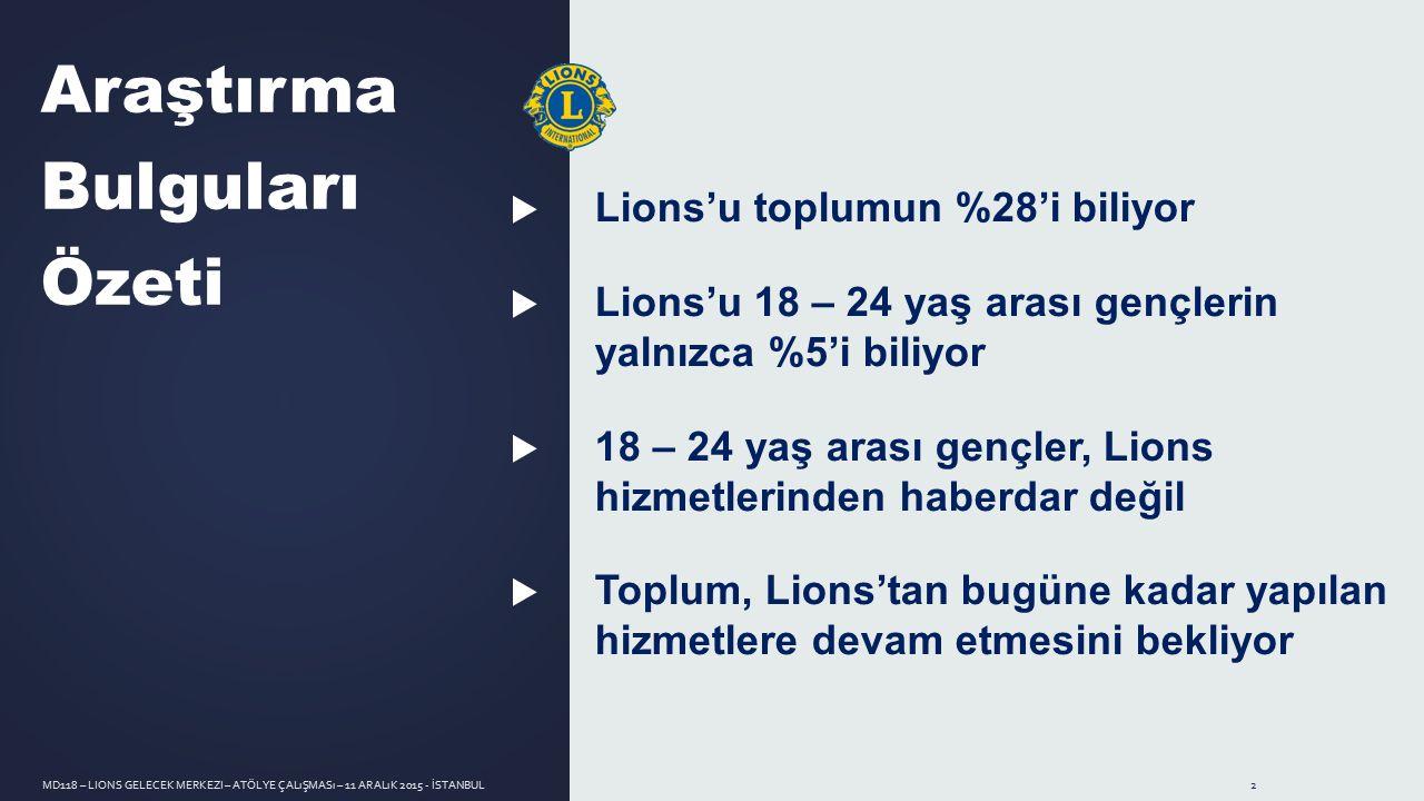 'Lions, 100 yıldır hizmette liderlik yapmaktadır.