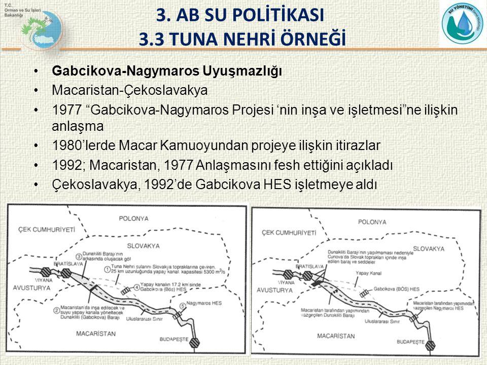 Gabcikova-Nagymaros Uyuşmazlığı Macaristan-Çekoslavakya 1977 Gabcikova-Nagymaros Projesi 'nin inşa ve işletmesi ne ilişkin anlaşma 1980'lerde Macar Kamuoyundan projeye ilişkin itirazlar 1992; Macaristan, 1977 Anlaşmasını fesh ettiğini açıkladı Çekoslavakya, 1992'de Gabcikova HES işletmeye aldı 3.