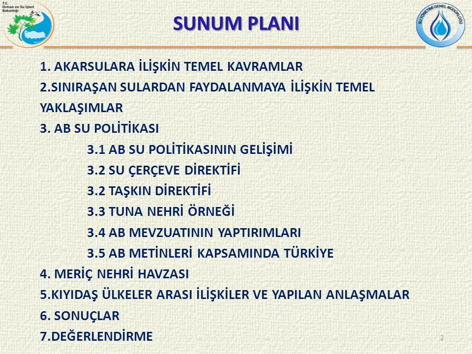 1.AKARSULARA İLİŞKİN TEMEL KAVRAMLAR 3 Ortak Sular Ortak mülkiyet.