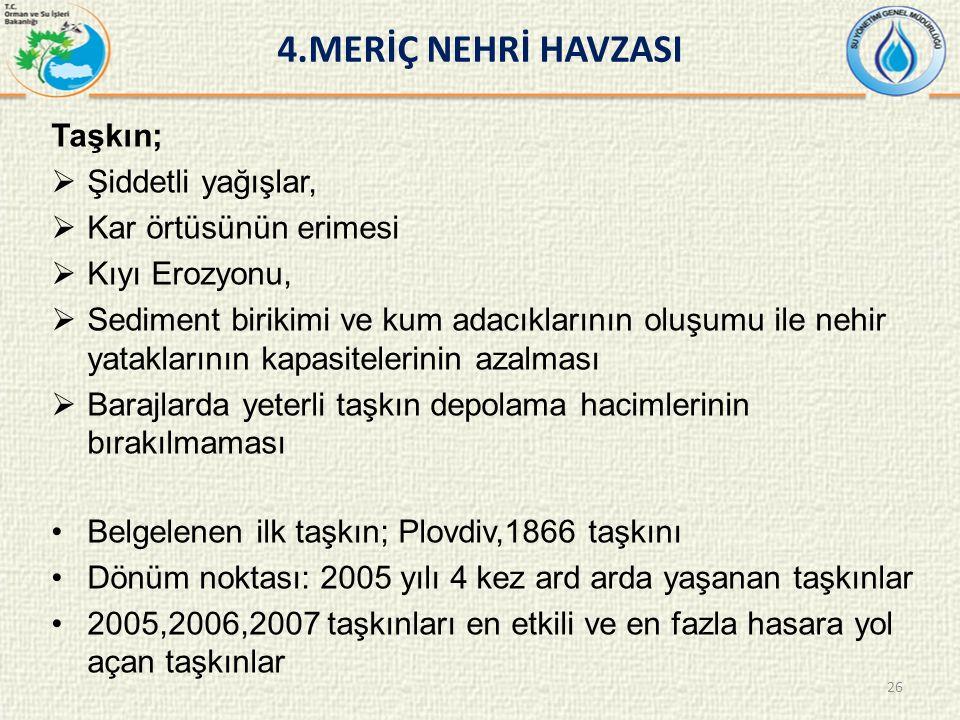 4.MERİÇ NEHRİ HAVZASI Taşkın;  Şiddetli yağışlar,  Kar örtüsünün erimesi  Kıyı Erozyonu,  Sediment birikimi ve kum adacıklarının oluşumu ile nehir yataklarının kapasitelerinin azalması  Barajlarda yeterli taşkın depolama hacimlerinin bırakılmaması Belgelenen ilk taşkın; Plovdiv,1866 taşkını Dönüm noktası: 2005 yılı 4 kez ard arda yaşanan taşkınlar 2005,2006,2007 taşkınları en etkili ve en fazla hasara yol açan taşkınlar 26