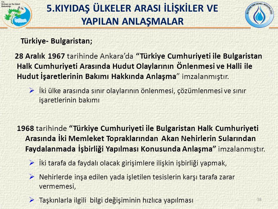 Türkiye- Bulgaristan; 28 Aralık 1967 tarihinde Ankara'da Türkiye Cumhuriyeti ile Bulgaristan Halk Cumhuriyeti Arasında Hudut Olaylarının Önlenmesi ve Halli ile Hudut İşaretlerinin Bakımı Hakkında Anlaşma imzalanmıştır.