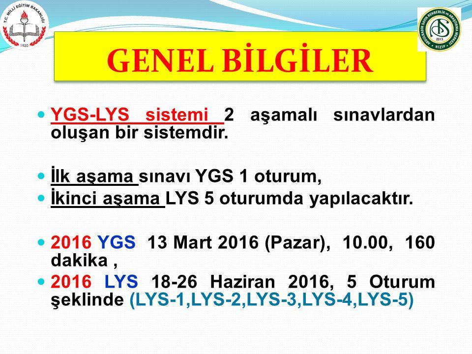 GENEL BİLGİLER YGS-LYS sistemi 2 aşamalı sınavlardan oluşan bir sistemdir. İlk aşama sınavı YGS 1 oturum, İkinci aşama LYS 5 oturumda yapılacaktır. 20