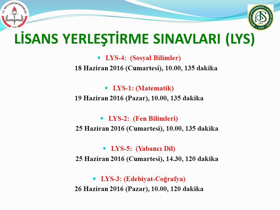 LİSANS YERLEŞTİRME SINAVLARI (LYS) LYS Sınav Ücretleri (Girmek istediğiniz her bir LYS için) : 35,00 TL Farklı alanlarda puan türlerinin hesaplanabilmesi için, adayların 2016- LYS'lerin tamamında sınava girmeleri önerilmektedir.