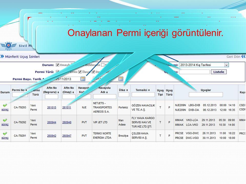 Tarih aralığı ve Tarife Dönemi seçilir Permi sürecinin tamamlandığını gösterir. Permi no'suna göre arama yapılır. Format önemli! Havayolu ICAO koduna