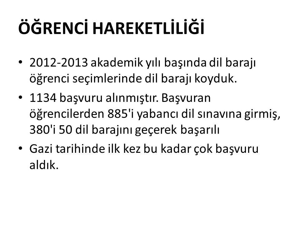 ÖĞRENCİ HAREKETLİLİĞİ 2012-2013 akademik yılı başında dil barajı öğrenci seçimlerinde dil barajı koyduk.