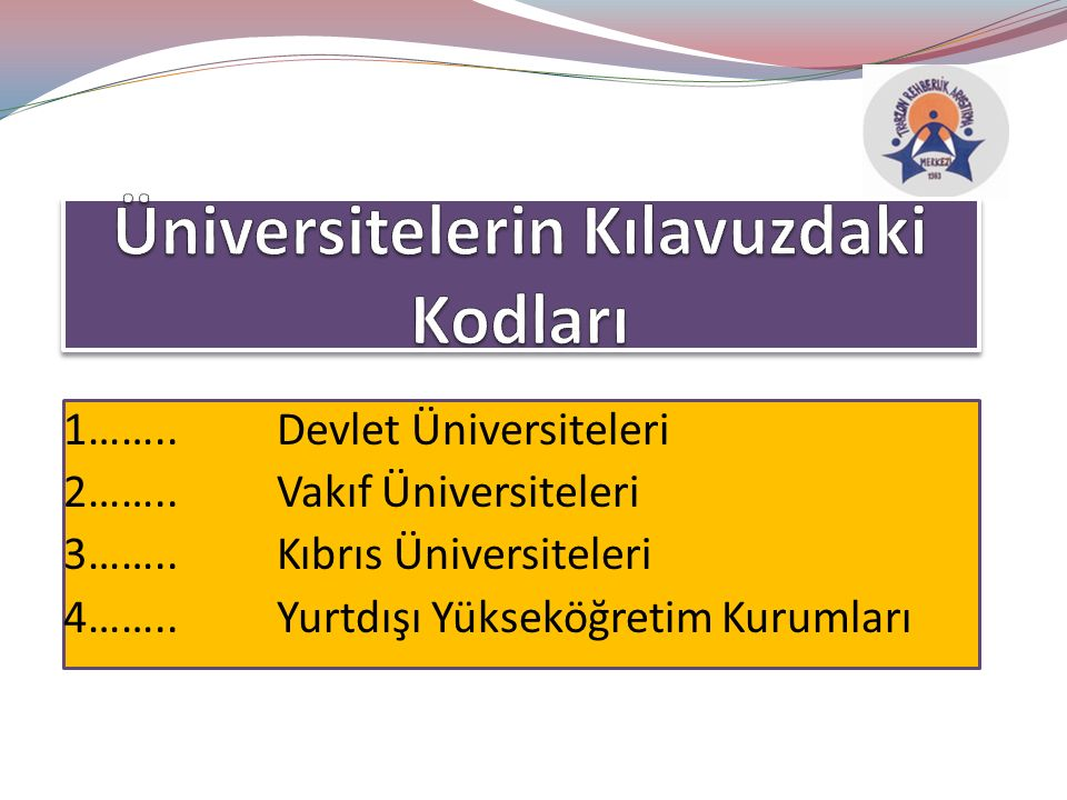 1……..Devlet Üniversiteleri 2……..Vakıf Üniversiteleri 3……..Kıbrıs Üniversiteleri 4……..Yurtdışı Yükseköğretim Kurumları