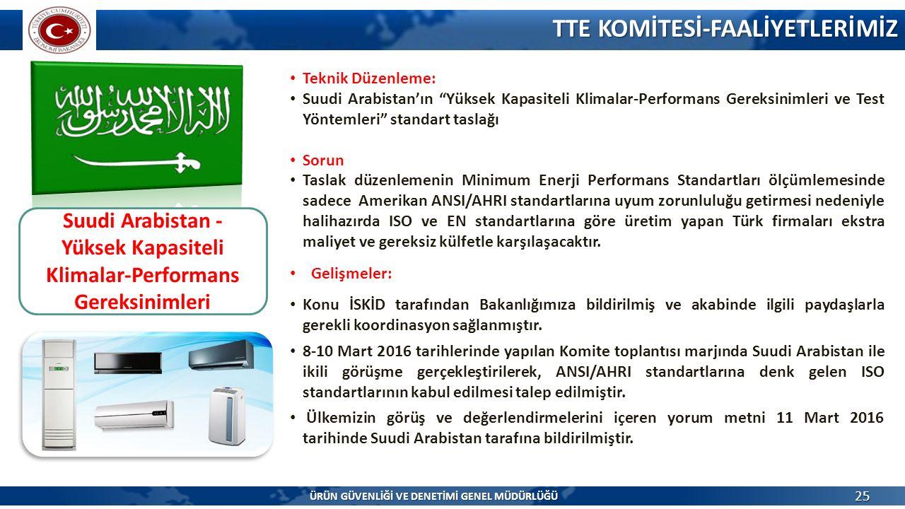 TTE KOMİTESİ-FAALİYETLERİMİZ 25 Suudi Arabistan Klima Mevzuatı Teknik Düzenleme: Suudi Arabistan'ın Yüksek Kapasiteli Klimalar-Performans Gereksinimleri ve Test Yöntemleri standart taslağı Sorun Taslak düzenlemenin Minimum Enerji Performans Standartları ölçümlemesinde sadece Amerikan ANSI/AHRI standartlarına uyum zorunluluğu getirmesi nedeniyle halihazırda ISO ve EN standartlarına göre üretim yapan Türk firmaları ekstra maliyet ve gereksiz külfetle karşılaşacaktır.